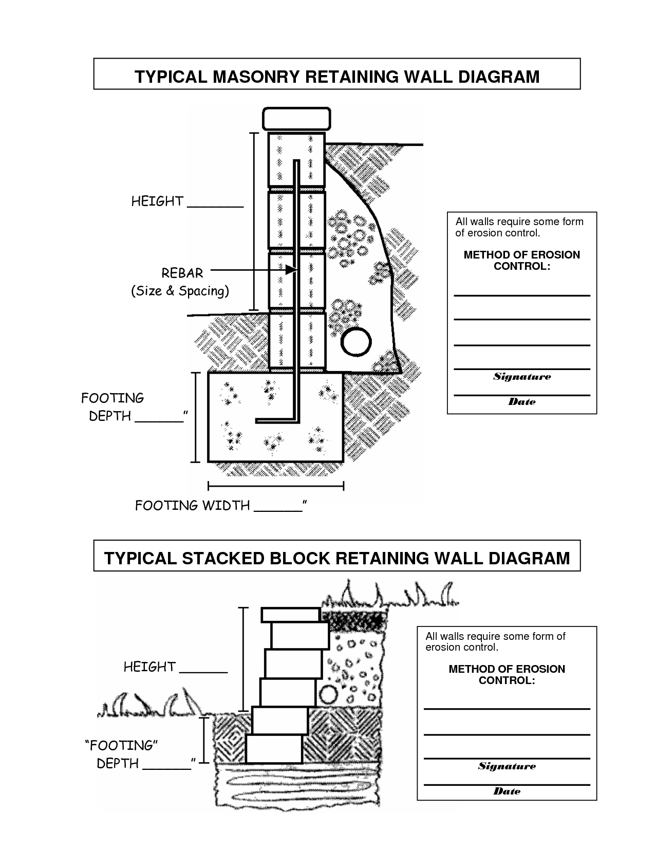 Retaining Wall Details | Retaining Wall Footing Detail ...