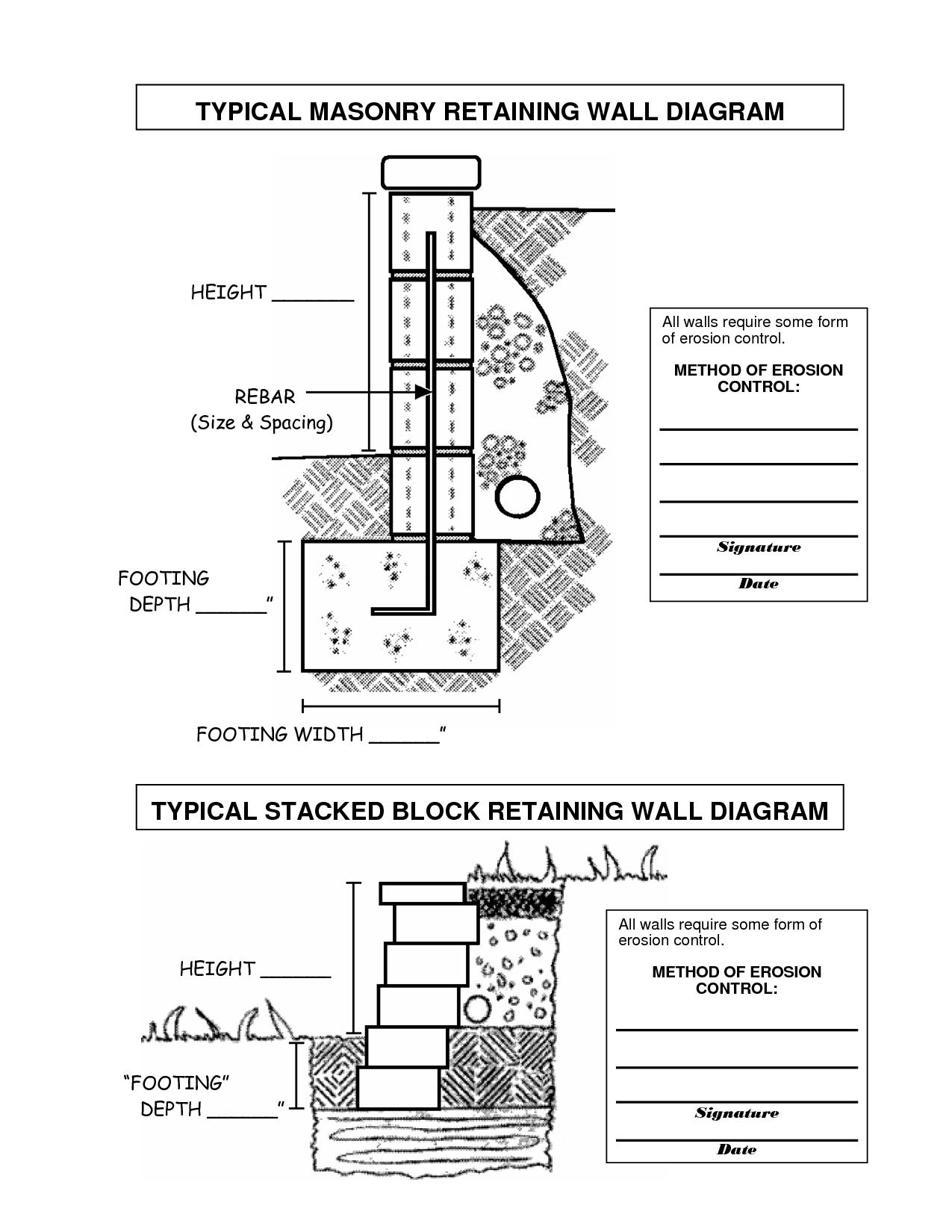 Retaining Wall Details | Retaining Wall Footing Detail ...