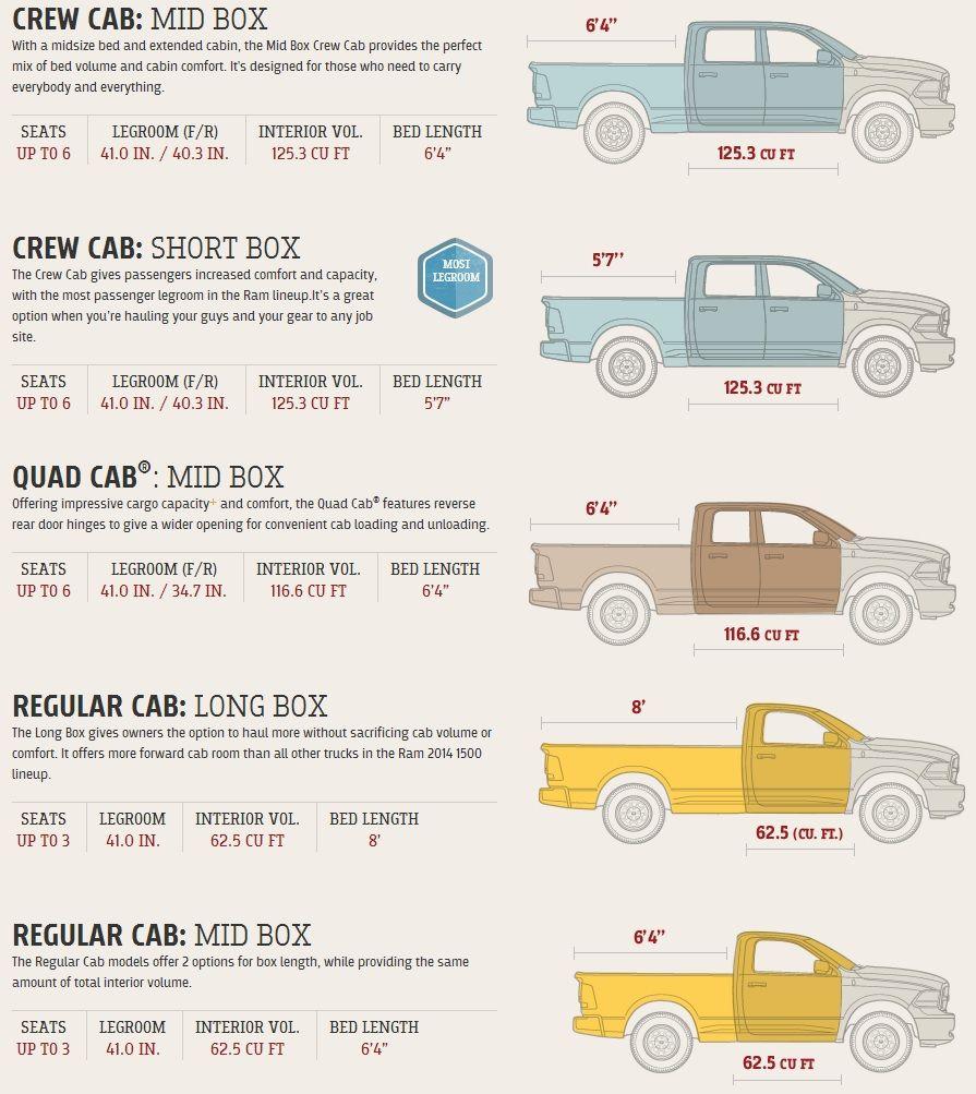 Ram Truck Interior Dimensions