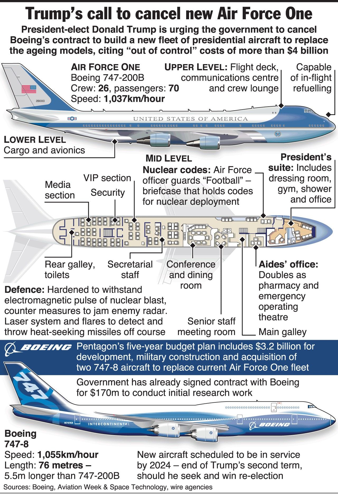 air force one weapons