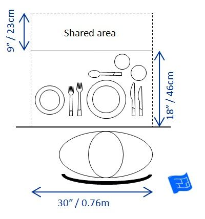 Ideal Dining Space Required For One Person Restaurant Seating Table Sizes