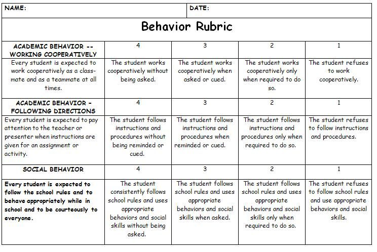 Behavior Log Examples Manage Your Classroom Expectations With This