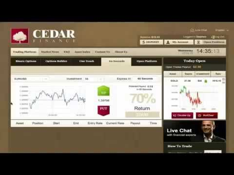 Stock Market Company Symbols List Stock Market Forex