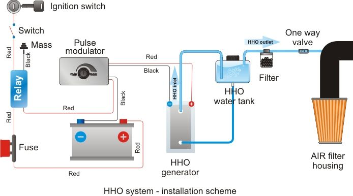Diagram Furthermore Hydrogen Fuel Cell Diagram On Engine Diagrams For
