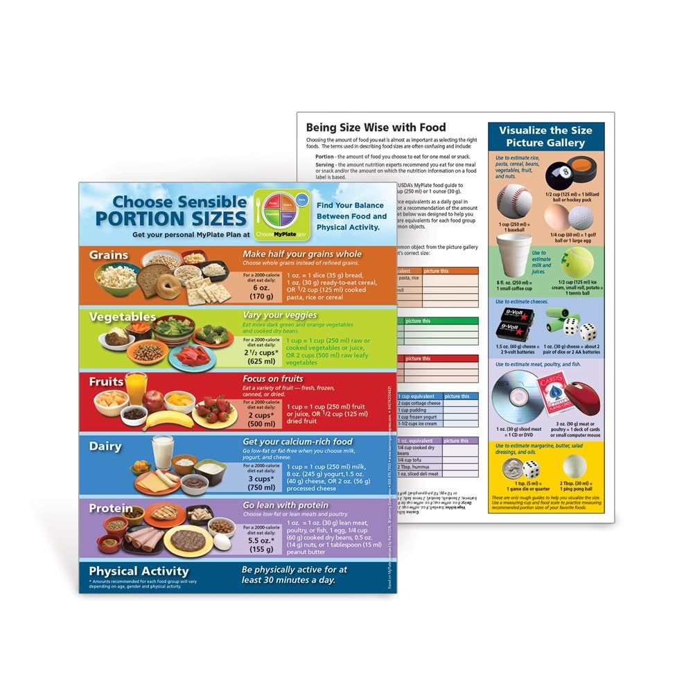 MyPlate Portion Sized Handouts Kids nutrition, Portion