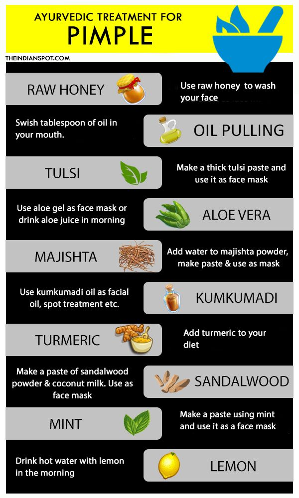 How To Get Rid Of A Pimple The Ayurvedic Way Brown Spots