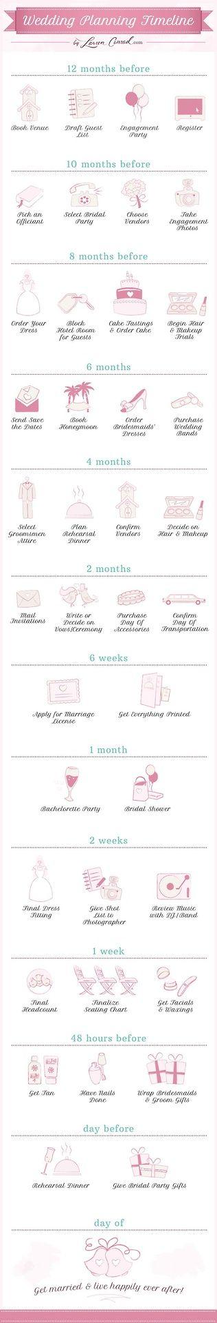 Bryllup - sjekkliste
