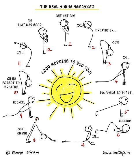 'The Real Sun Salutation ' Poster by the-tap