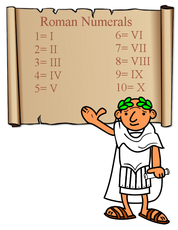 Clubhouse Academy Free Printable Roman Numerals Poster Chart – Roman Numeral Chart Template