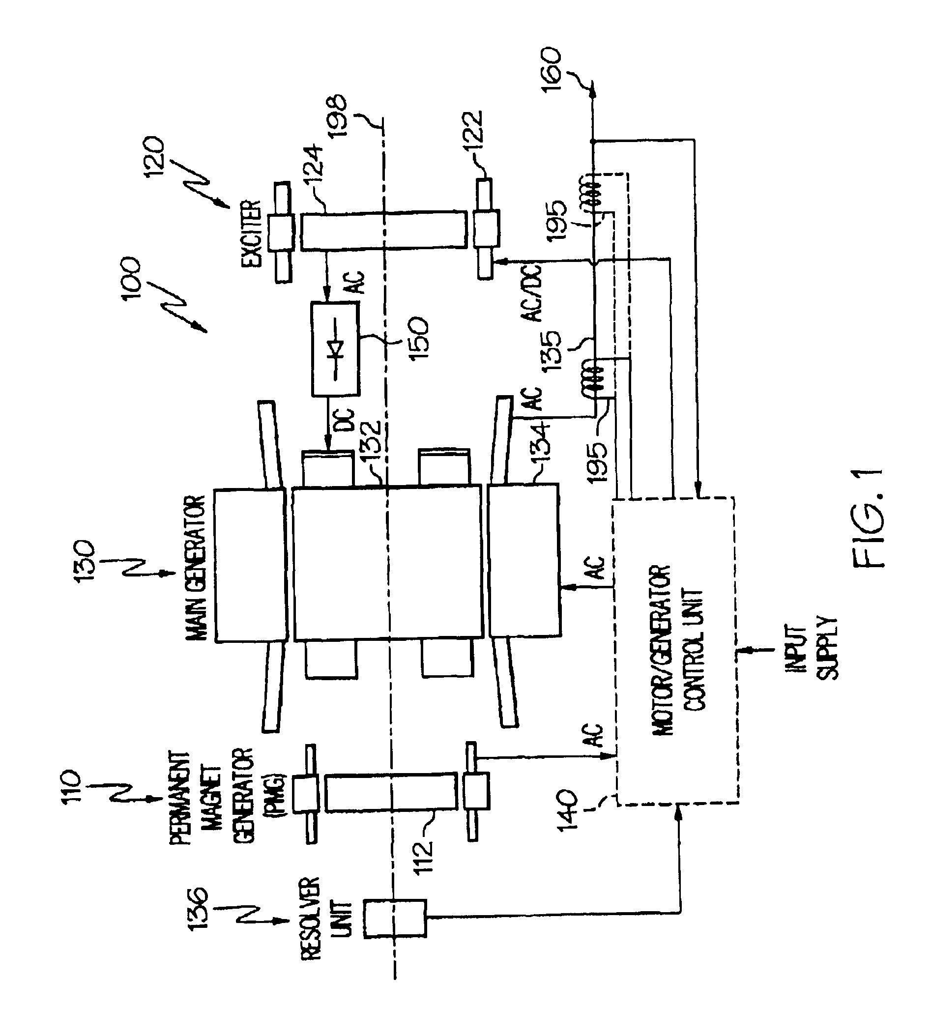 unique wiring diagram starter generator diagram diagramtemplate diagramsample [ 1894 x 2108 Pixel ]
