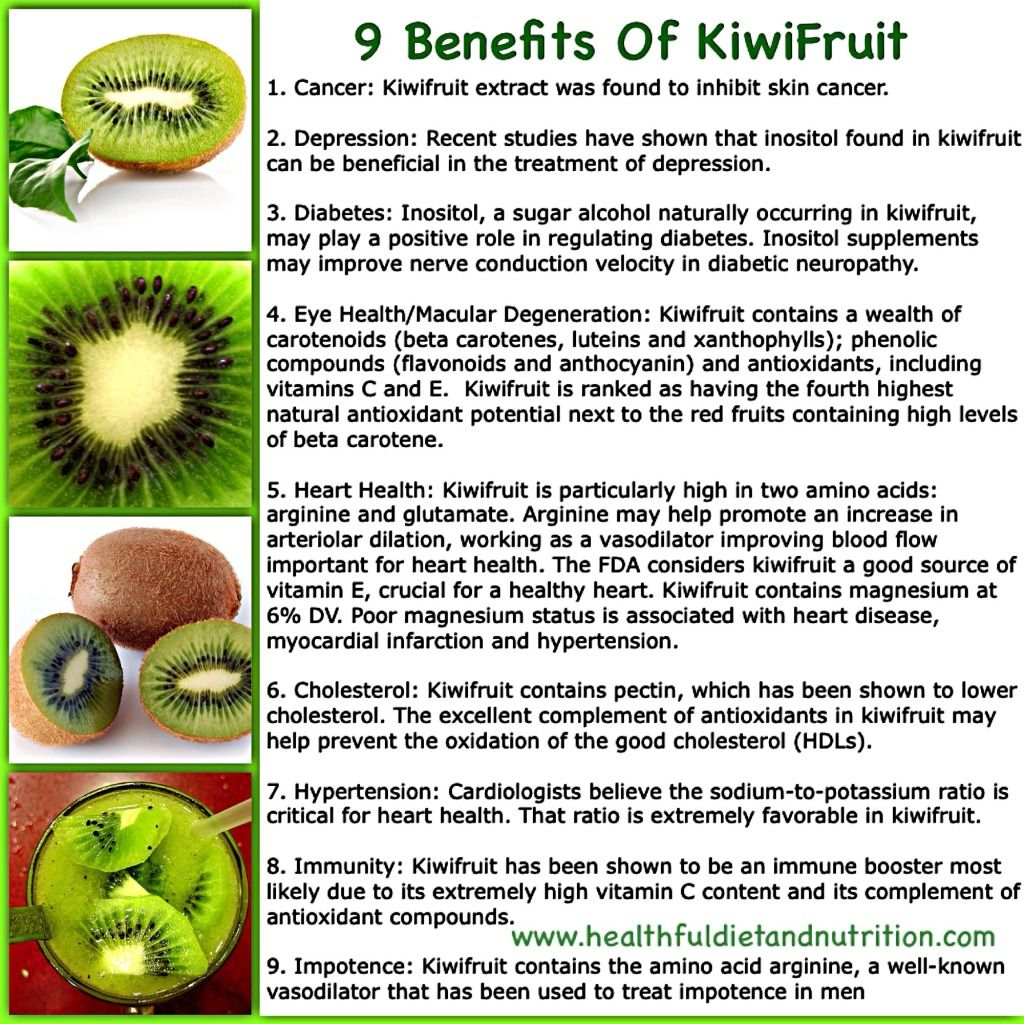Health and homeopath benefits of eating kiwi fruit eat