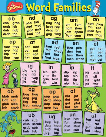 Word Families List!!! Perfect resource for making fun word games for ...