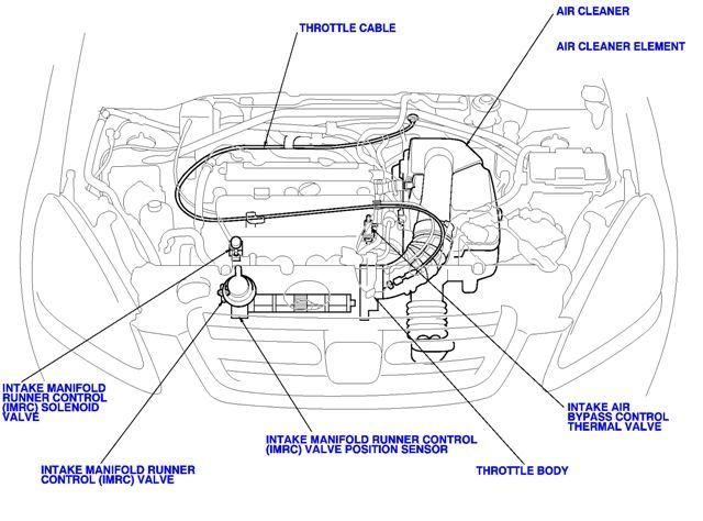 P1077 Honda Intake Manifold Runner Control System Malfunction Low Rpm Control System System Honda