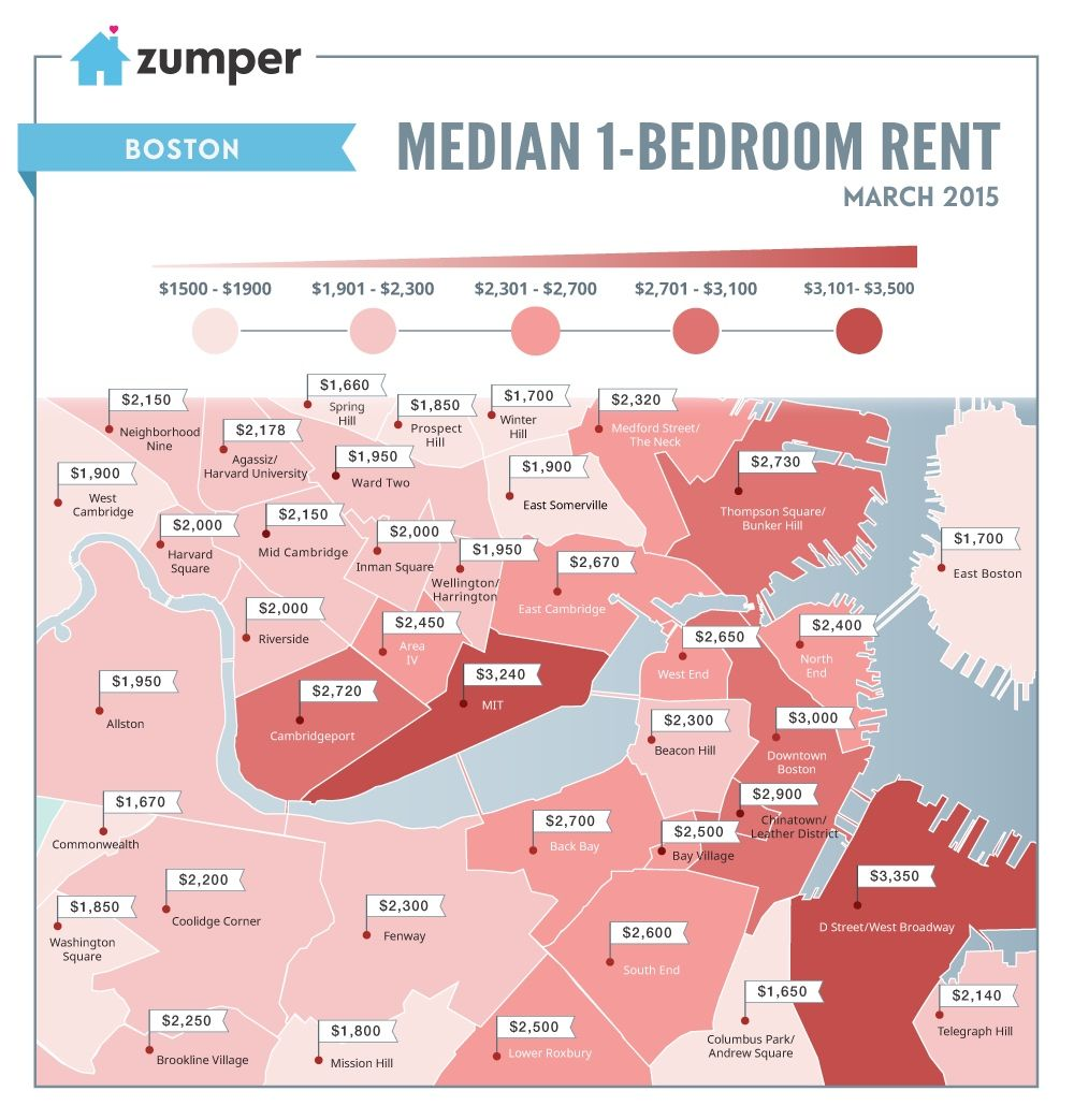 See How Much Boston Spent On Rent This March Rent One Bedroom Apartment Boston Apartment