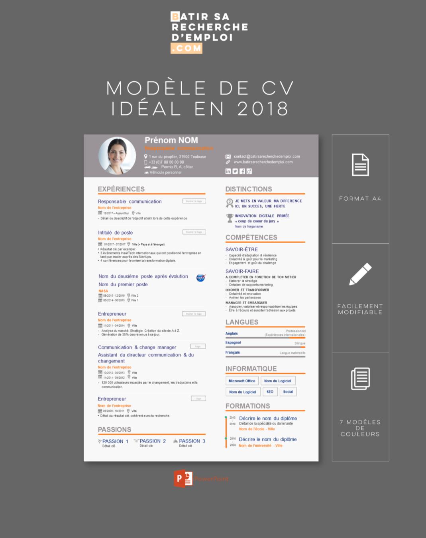 Modèle de CV 2020 👉LE CV 2020 ️par les Recruteurs à