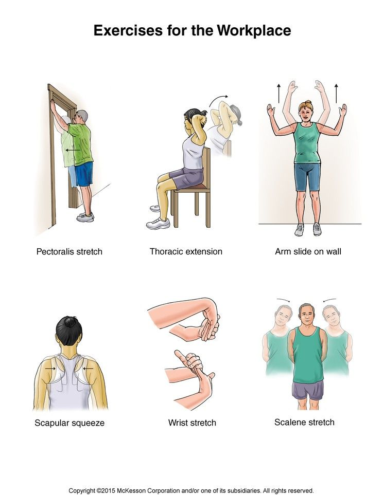 shoulder dislocation Google Search Office exercise