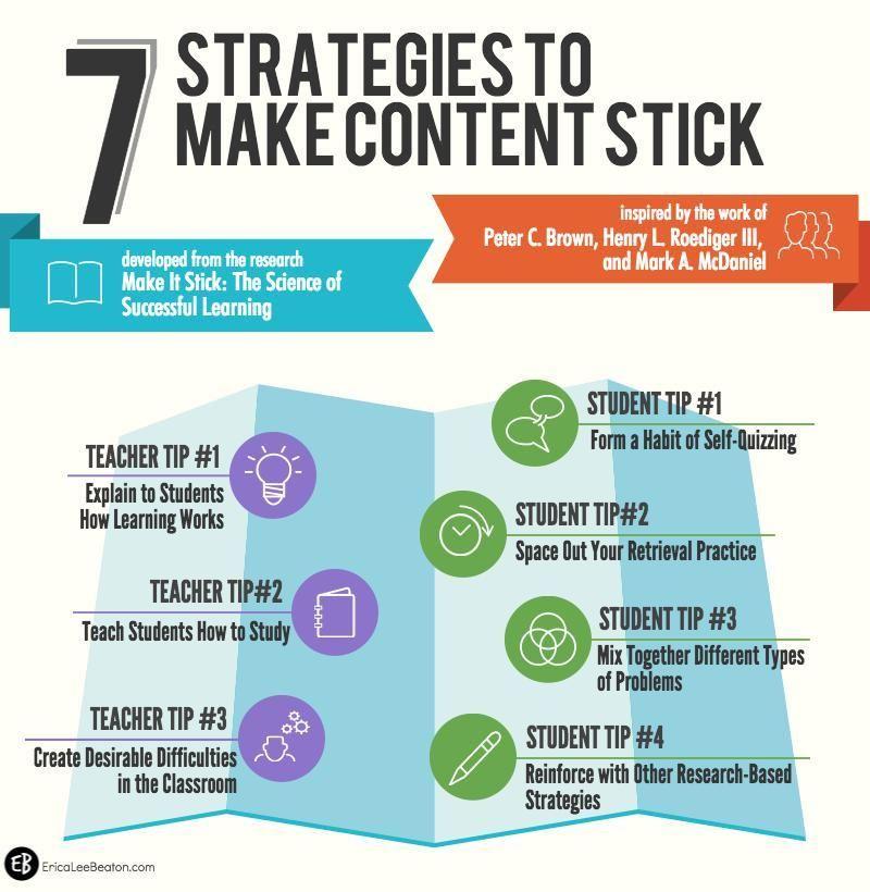 7 Strategies To Make Content Stickblock1 Teaching Ideas
