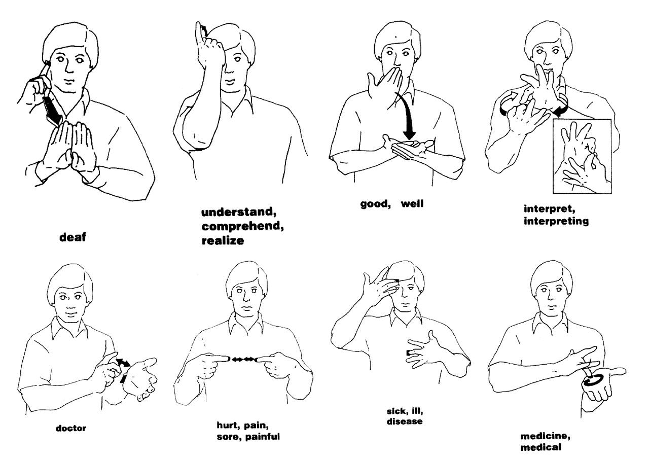 Image Result For American Sign Language Word For Hurt