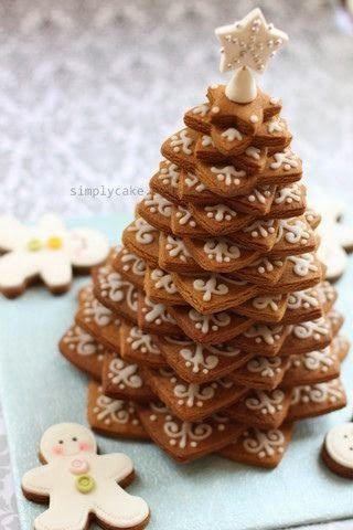 Inspiración Árbol de Navidad de galletas Recetas que cocinar