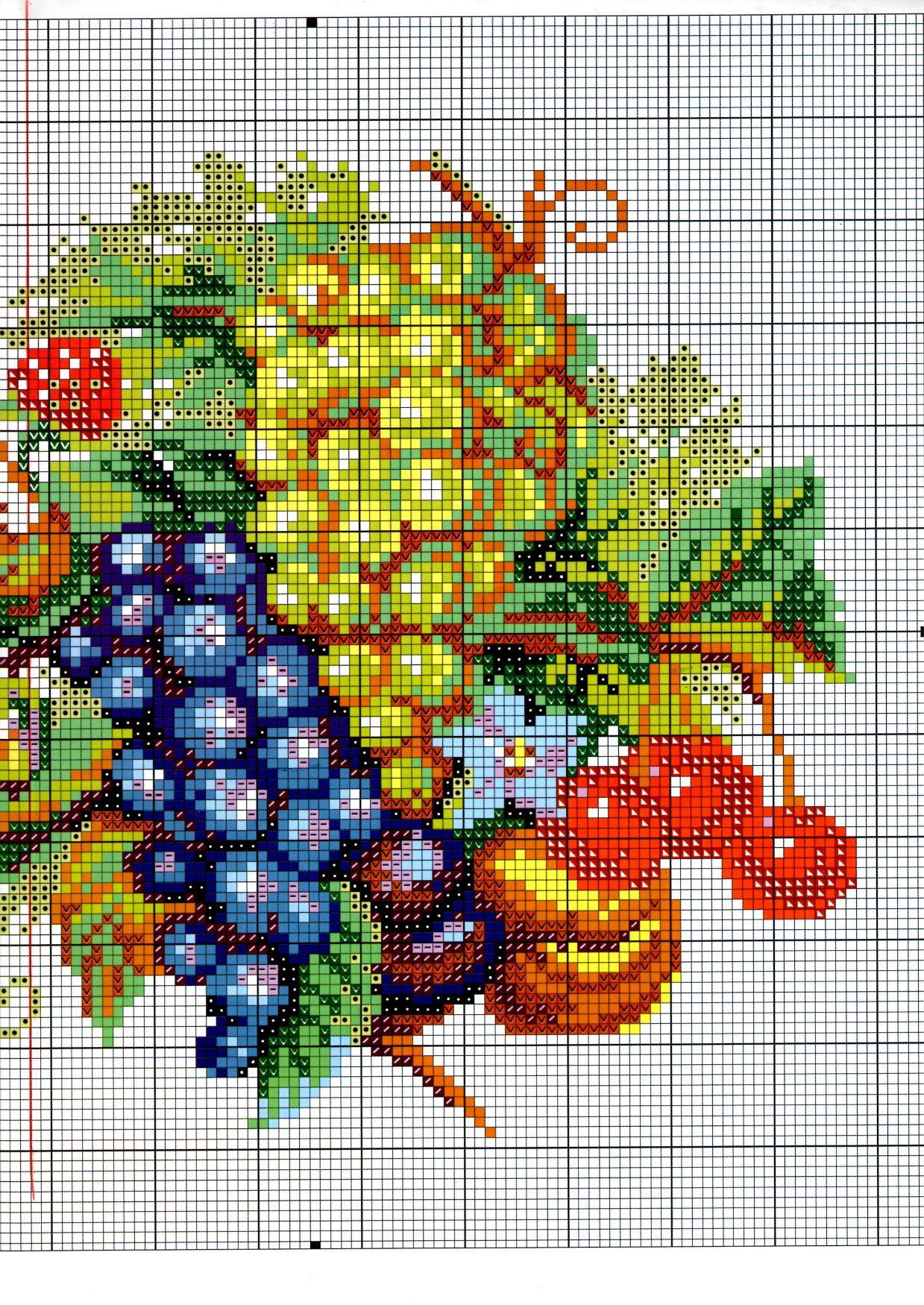 Вышивка крестом фрукты фото
