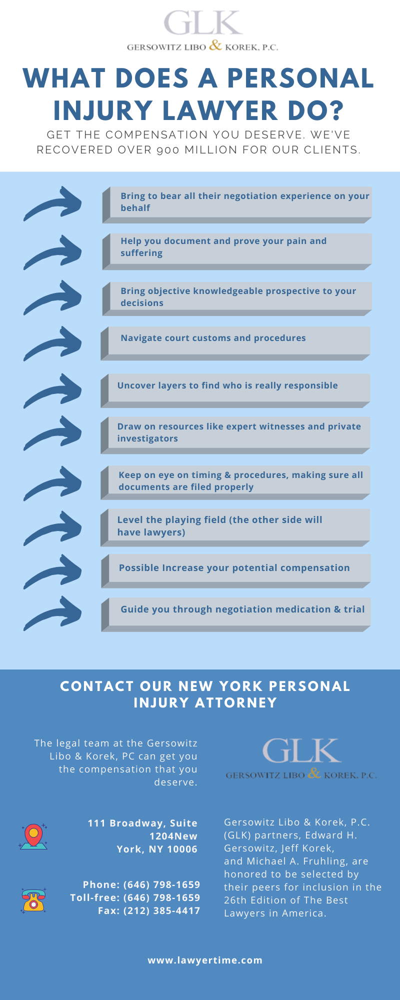 Personal Injury Attorney New York City Personal Injury Lawyers Ny