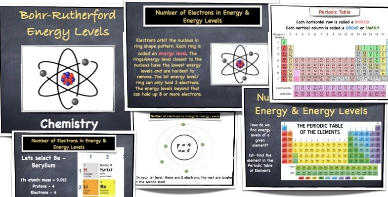 Bohr-Rutherford Energy Levels Lesson Plan Energy level, Science - new periodic table energy level electrons
