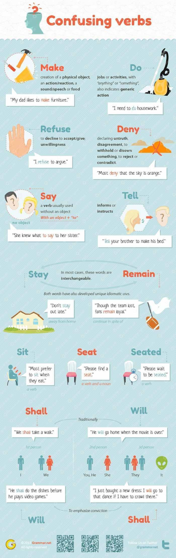 our lessons for teaching English  , we present very simple way  to learn Easy Grammars by some easy photos .