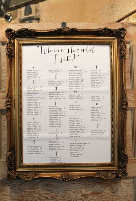 This Week\'s Best Wedding Ideas: April 4, 2014 | Seating charts ...