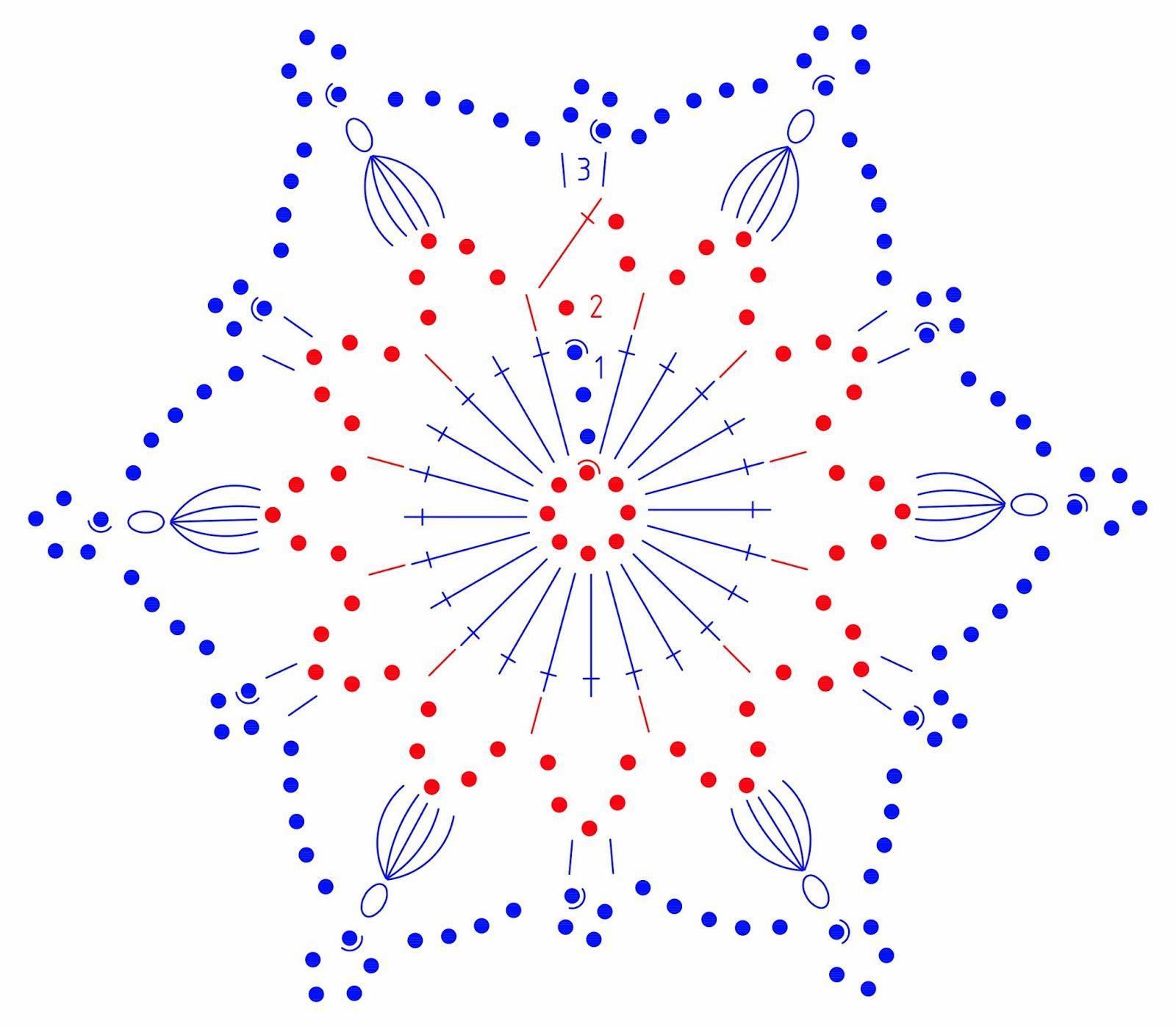 snowflakes crochet 125 schema | Schneeflocken und Sterne | Pinterest ...