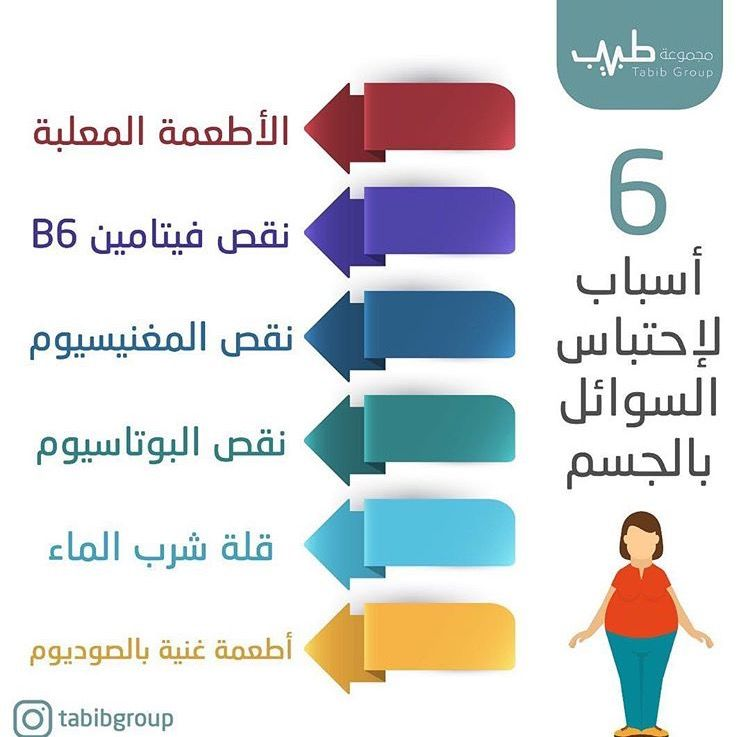Pin By Jouria Warda On صحتك أولا Health Diet Plan Photo And Video