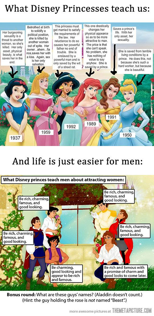What disney princesses teach us