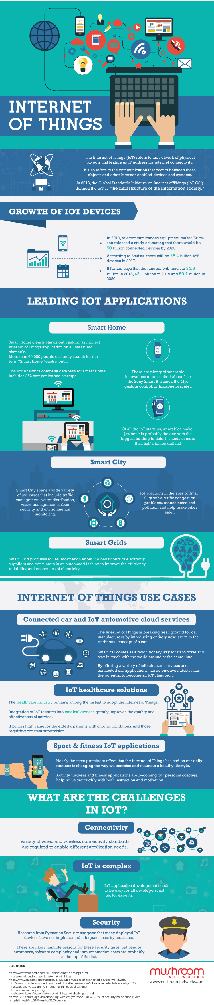 The Internet of Things 2017 & its challenges | IoT ...