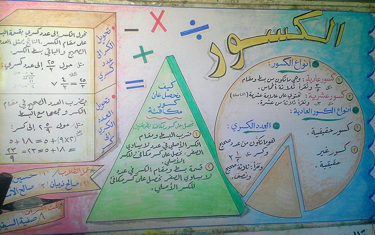 Pin By Sara Alshaer On حنين و سيدرا Teaching Math Mathematics Math