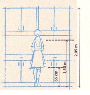 Altura arm rio a reo medidas pinterest for Altura de armario