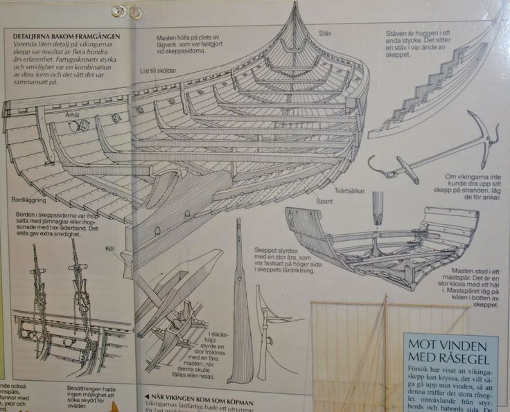 ship construction diagram - Google Search | Lode
