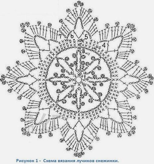 Pin von Anja H. auf Filet häkeln / Crochet | Pinterest | Weihnachten ...