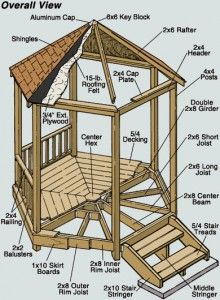 Building A Six Sided Gazebo The Homestead Survival Diy Gazebo Gazebo Plans Gazebo
