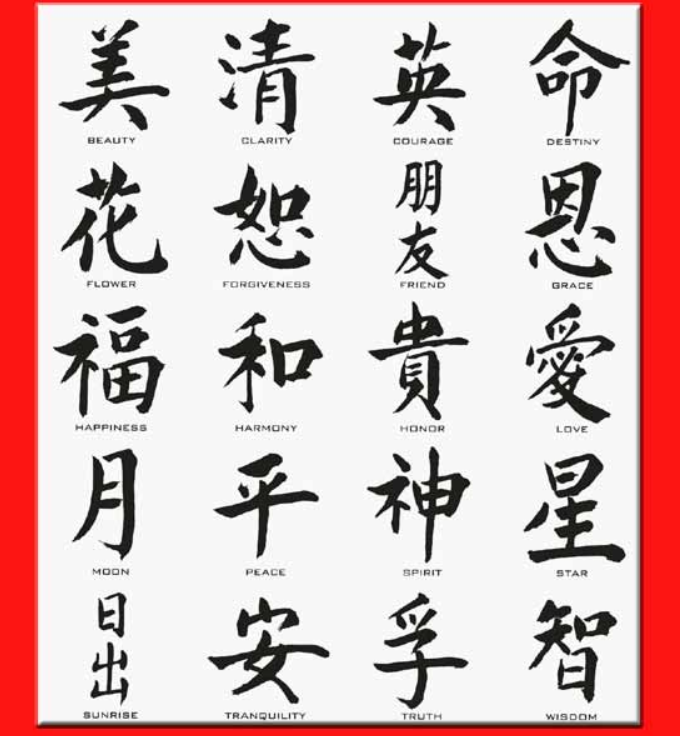 Chinese Symbol Translation For Tattoos Tattoo Designs Pinterest
