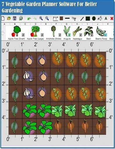 Organic Gardening Training #OrganicGardeningUtah Refferal ...
