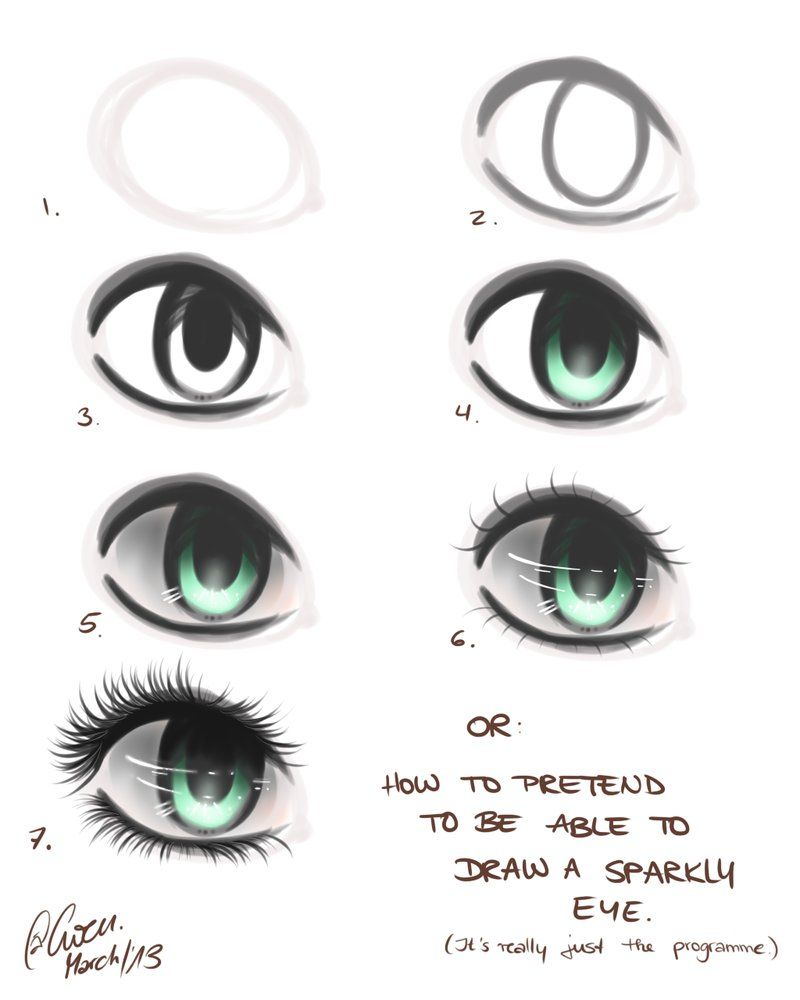 How to draw an eye in seven easy steps drawings