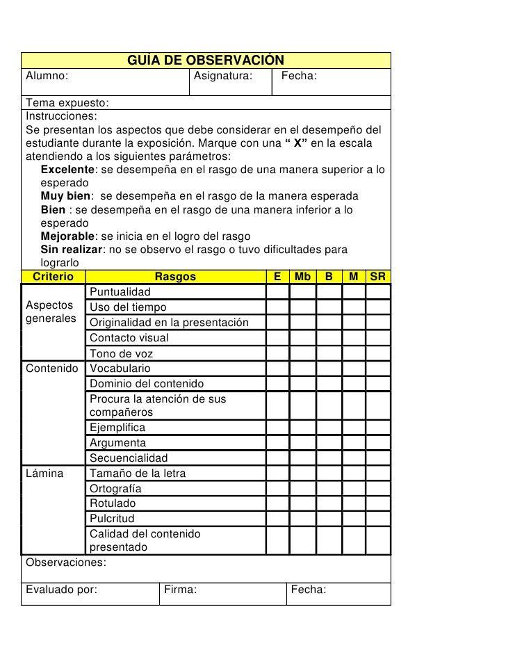 Lista De Cotejo Exposicion Oral Buscar Con Google Evaluacion Docente Ficha De Observacion Planificacion Docente