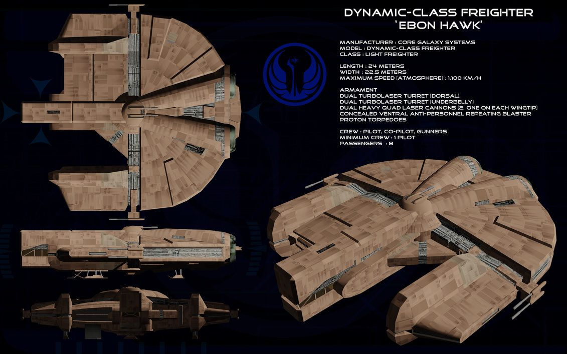 Dynamic Class Freighter Ebon Hawk Ortho By Unusualsuspex On Deviantart Star Wars Ships Star Wars Vehicles Star Wars Art Send a projectile that strikes target foe for 10.70.85 earth damage and causes weakness for 5.13.15 seconds if it hits. dynamic class freighter ebon hawk ortho