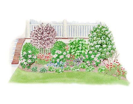 Porch Border Garden Plan Garden borders Country living and Porch