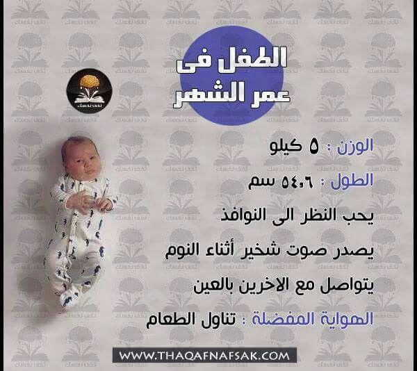 Pin By Nariman Aburish On Children أطفال Baby Face Baby Children