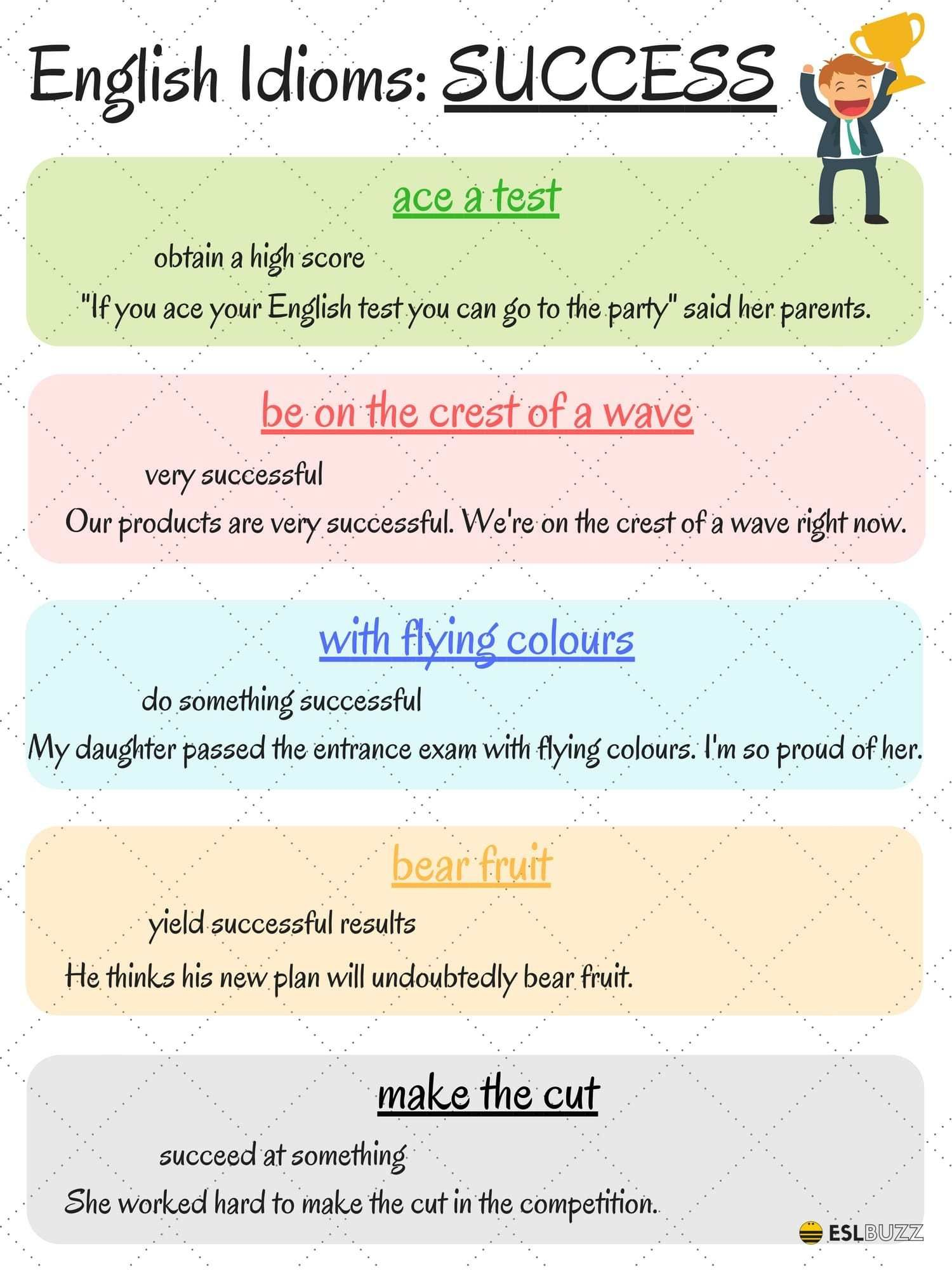 English Idioms: Success