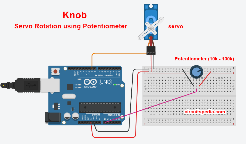 Servo Motor Control Using Potentiometer Arduino Uno Circuit Diagram In 2020 Arduino Circuit Diagram Analog Signal