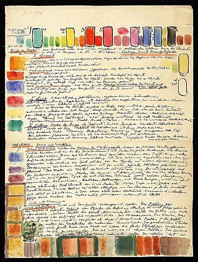thegameofart: Notas sobre el color.Diario de la Teoría de Oscar ...
