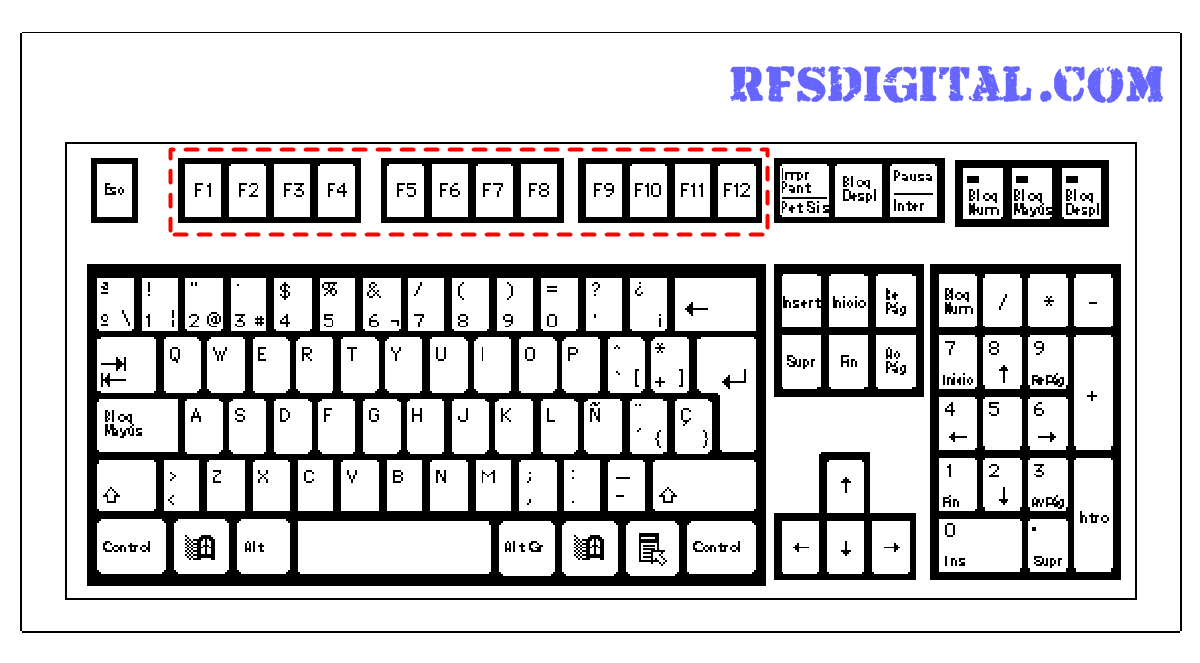 Teclas del f1 al f12 recordando sus funciones | Artículos ...