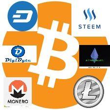 Bitcoin trading volume today