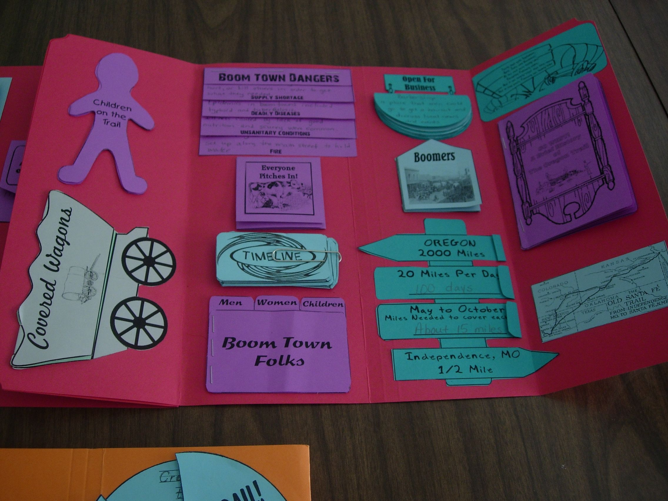 Nice Work On The Oregon Trail Lapbook From In The Hands Of